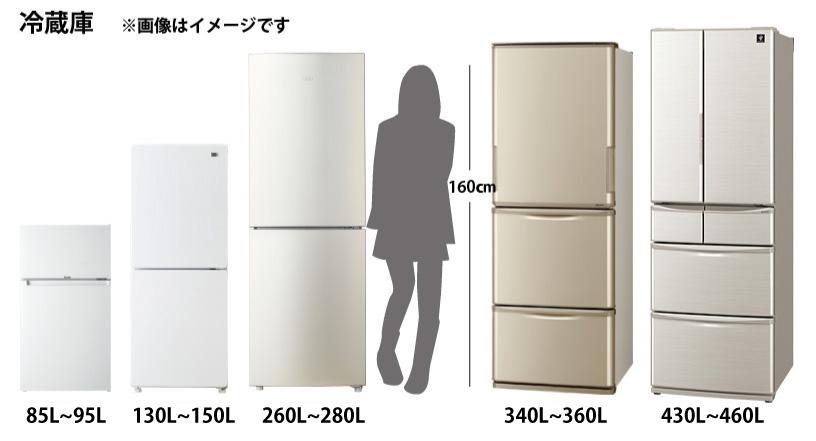 冷蔵庫サイズイメージ