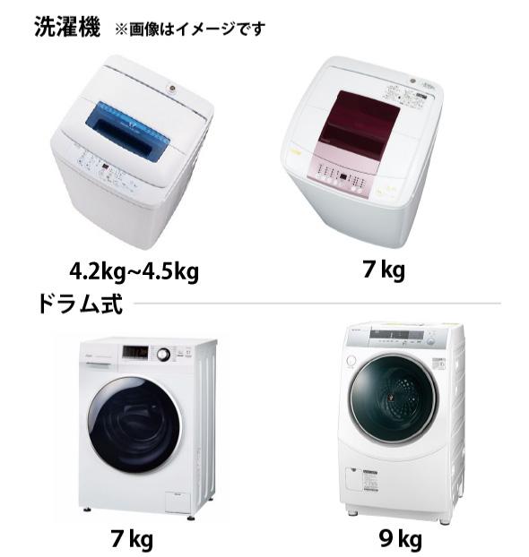洗濯機サイズイメージ